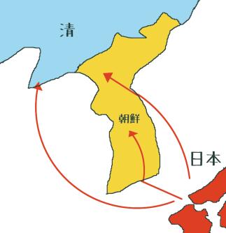日清戦争の図